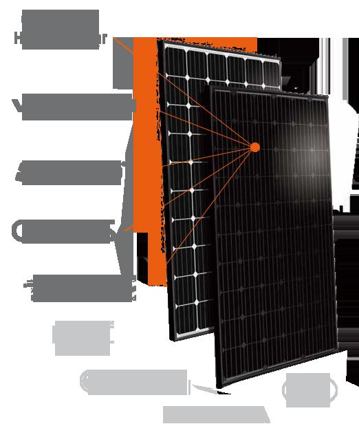 Solarmodule mit Herstellerlogos